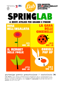 springLAB 2018